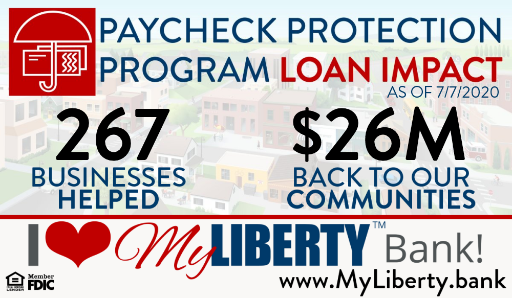 Paycheck Protection Program Impact in our Communities